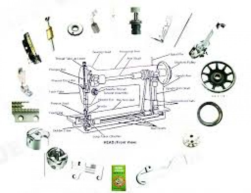 All Sewing Machine Spare Parts Sewing Mall Beauteous The Parts Of A Sewing Machine