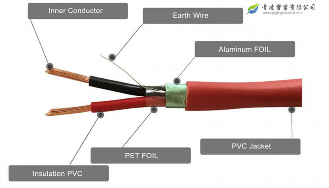 Shielded bare copper Red Fire Alarm Cable