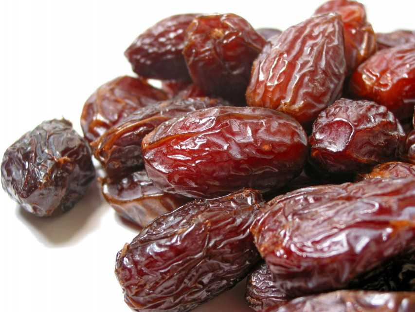 Dates and Derivatives Of Dates