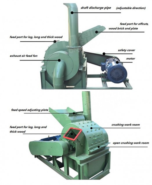 sell multifunctional wood chip mill